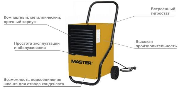 Особенности конструкции осушителя Master DH 752