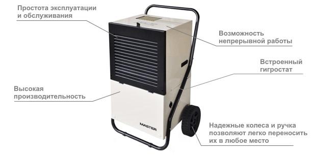 Особенности конструкции осушителя Master DH 772